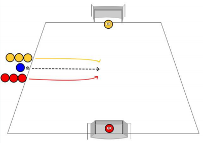 Image of Practice